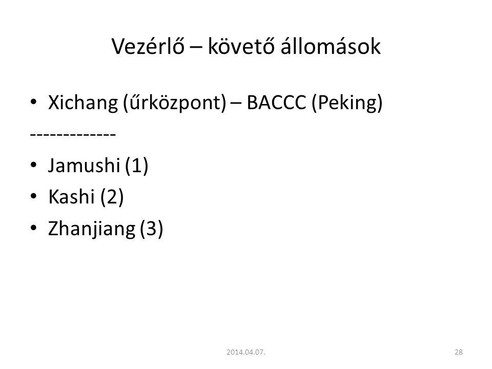 2014.04.07.28 Vezérlő – követő állomások • Xichang (űrközpont) – BACCC (Peking) ------------- • Jamushi (1) • Kashi (2) • Zhanjiang (3)