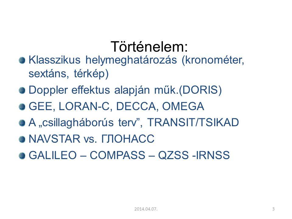 """2014.04.07.3 Történelem: Klasszikus helymeghatározás (kronométer, sextáns, térkép) Doppler effektus alapján műk.(DORIS) GEE, LORAN-C, DECCA, OMEGA A """"csillagháborús terv , TRANSIT/TSIKAD NAVSTAR vs."""