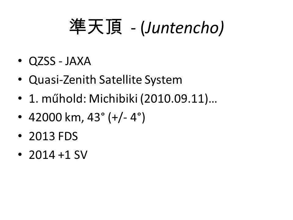 準天頂 - (Juntencho) • QZSS - JAXA • Quasi-Zenith Satellite System • 1.