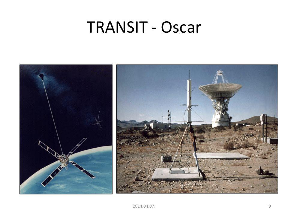 IRNSS - ISRO • IRNSS (Indian Regional Navigational Satellite System) • 36000km, geoszinkron pálya • 24h keringési idő, 1.4tonna • 7 SV a rendszer (3 geostac./4 spec.