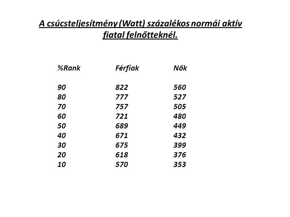 Számítások Csúcsteljesítmény Erő x teljes távolság / idő (percben kifejezve) Az erő a lendkerék fékező ellenállása (pl. 5,25 kg). Teljes megtett távol
