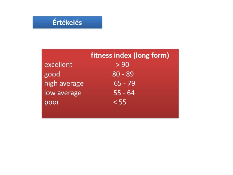 Fitness Index (hosszú változat) = (100 x teszt időtartam mp-ben) / (2 x a pulzusszám összege a helyreállítódás alatt). Pontozás Az erőnlét (fitness) i