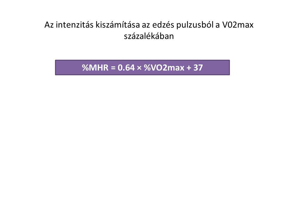 FÉRFIAK Normatív VO 2 max (ml/kg/min) AgeVery Poor PoorFairGoodExcellentSuperior 13-19<35.035.0 - 38.3 38.4 - 45.1 45.2 - 50.9 51.0 - 55.9 >55.9 20-29