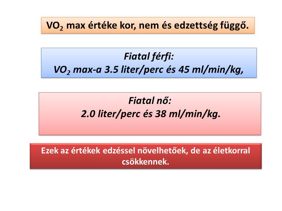 • 206.9 - (0.67 x életkor) = Maximális szívfrekvencia (MHR) • MHR - (nyugalmi szívfrekvencia) = Szívfrekvencia tartalék (HRR) • HRR x 85% = edzés hatá