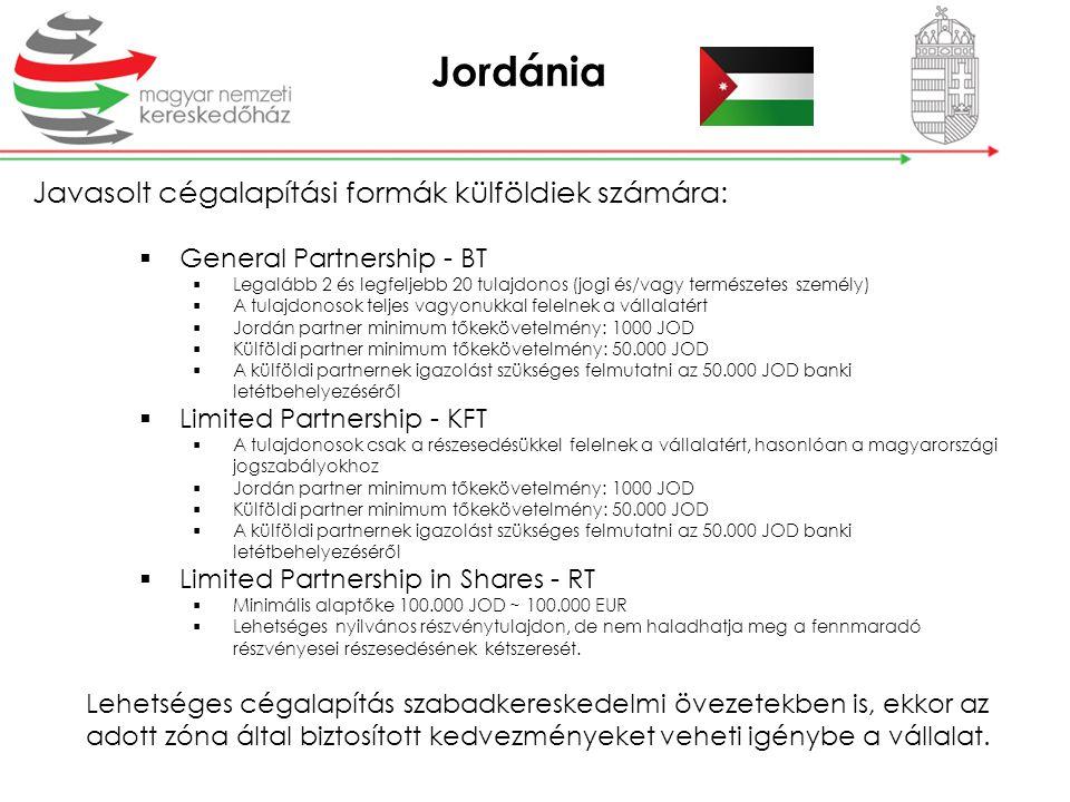 Javasolt cégalapítási formák külföldiek számára:  General Partnership - BT  Legalább 2 és legfeljebb 20 tulajdonos (jogi és/vagy természetes személy