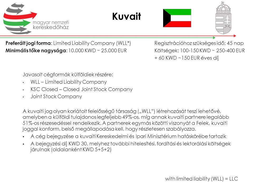 Kuvait Preferált jogi forma : Limited Liability Company (WLL*) Regisztrációhoz szükséges idő: 45 nap Minimális tőke nagysága : 10.000 KWD ~ 25.000 EUR