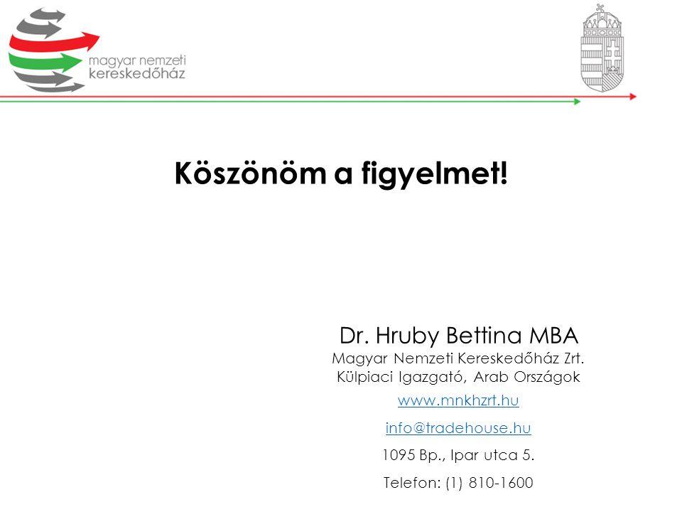 Dr. Hruby Bettina MBA Magyar Nemzeti Kereskedőház Zrt. Külpiaci Igazgató, Arab Országok www.mnkhzrt.hu info@tradehouse.hu 1095 Bp., Ipar utca 5. Telef