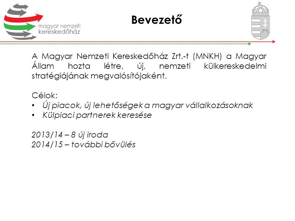 Bevezető A Magyar Nemzeti Kereskedőház Zrt.-t (MNKH) a Magyar Állam hozta létre, új, nemzeti külkereskedelmi stratégiájának megvalósítójaként. Célok: