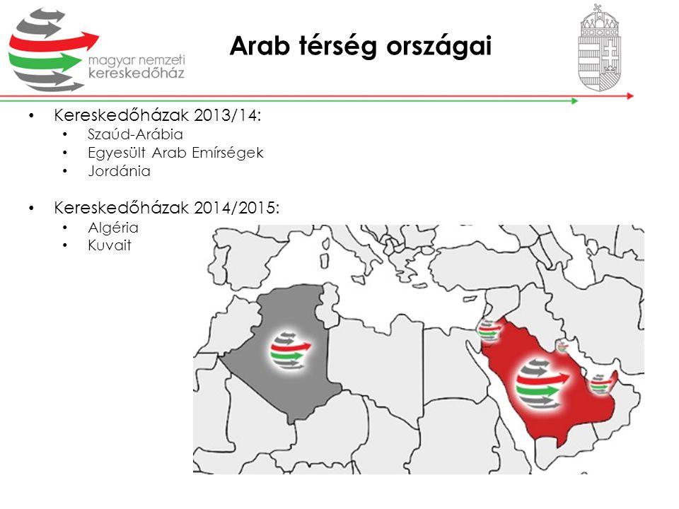 Arab térség országai • Kereskedőházak 2013/14: • Szaúd-Arábia • Egyesült Arab Emírségek • Jordánia • Kereskedőházak 2014/2015: • Algéria • Kuvait