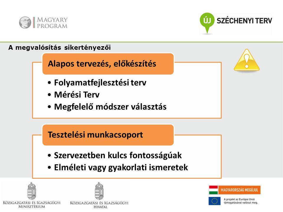 Tesztelés eredményei 2013.május 31-től 2013.