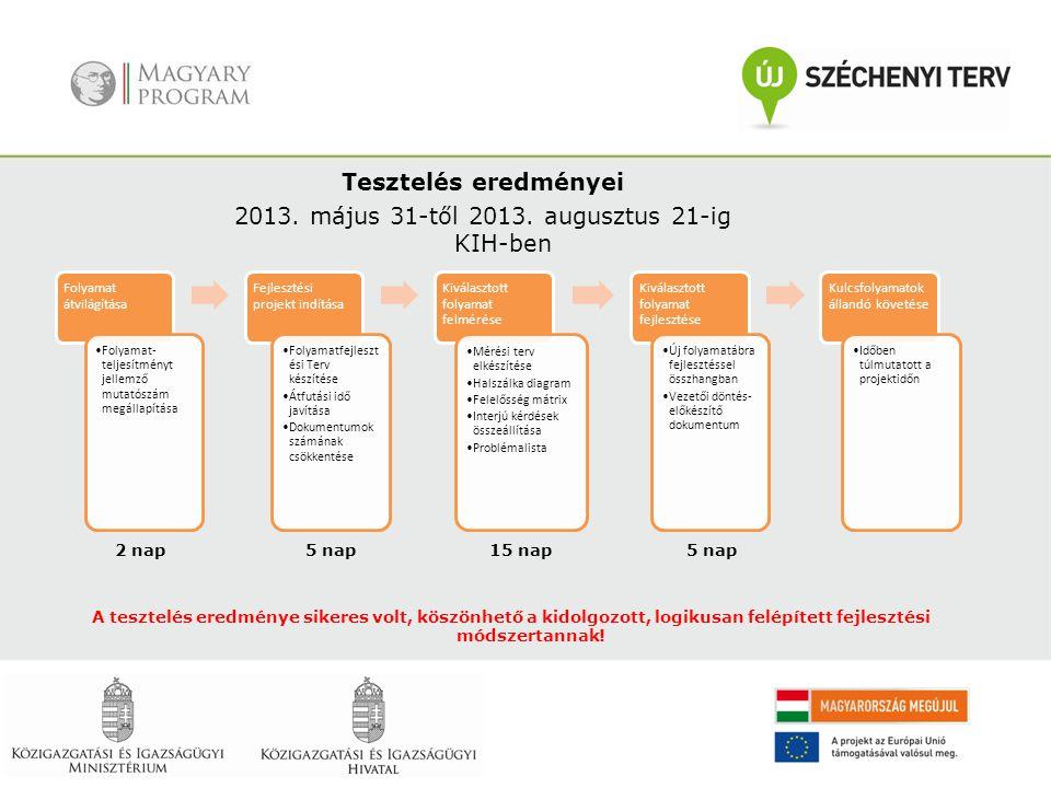 Tesztelés eredményei 2013. május 31-től 2013. augusztus 21-ig KIH-ben Folyamat átvilágítása •Folyamat- teljesítményt jellemző mutatószám megállapítása