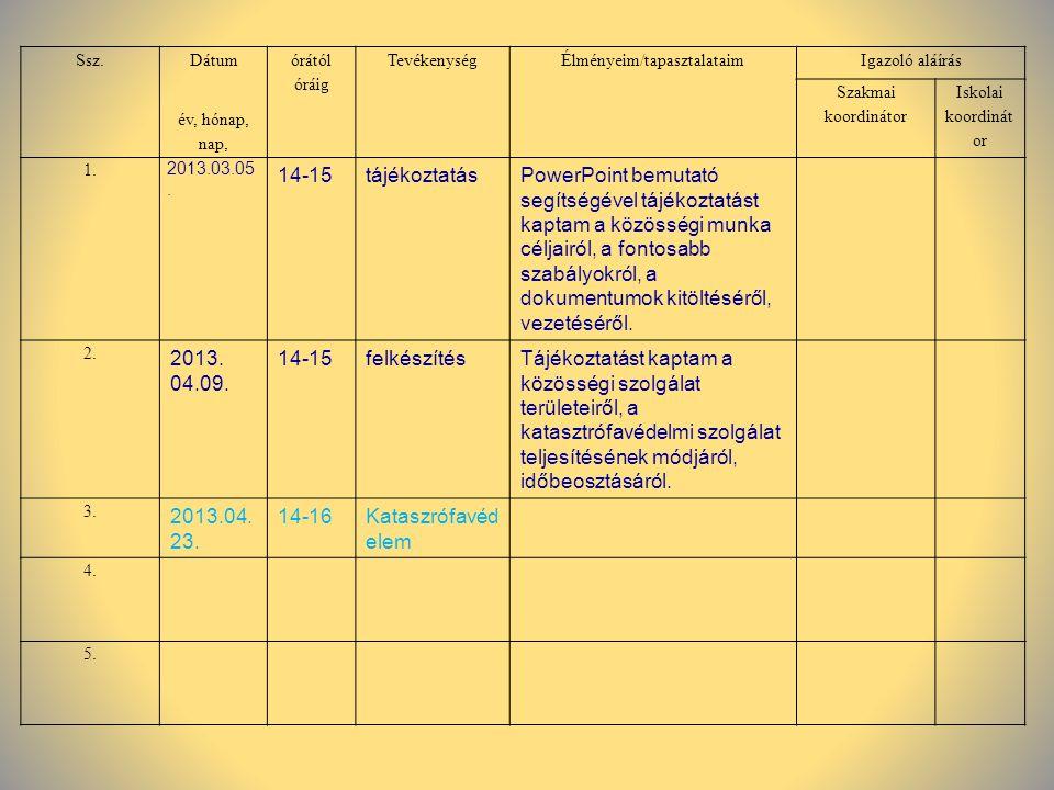 Ssz. Dátum év, hónap, nap, órától óráig TevékenységÉlményeim/tapasztalataimIgazoló aláírás Szakmai koordinátor Iskolai koordinát or 1. 2013.03.05. 14-