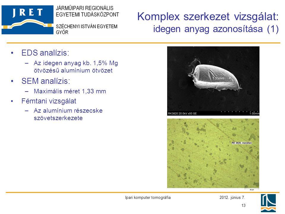 2012. június 7. Ipari komputer tomográfia 13 Komplex szerkezet vizsgálat: idegen anyag azonosítása (1) •EDS analízis: –Az idegen anyag kb. 1,5% Mg ötv
