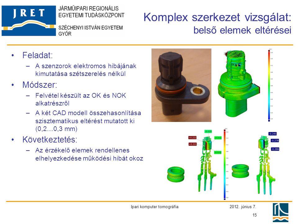 2012. június 7. Ipari komputer tomográfia 15 Komplex szerkezet vizsgálat: belső elemek eltérései •Feladat: –A szenzorok elektromos hibájának kimutatás