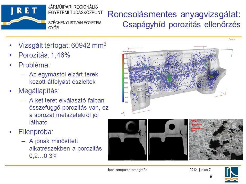 2012. június 7. Ipari komputer tomográfia 9 Roncsolásmentes anyagvizsgálat: Csapágyhíd porozitás ellenőrzés •Vizsgált térfogat: 60942 mm 3 •Porozitás: