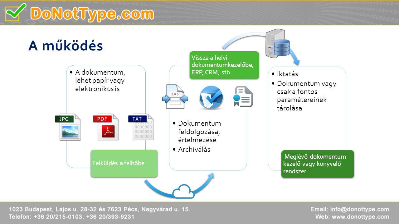 A működés A dokumentum, lehet papír vagy elektronikus is Felküldés a felhőbe Dokumentum feldolgozása, értelmezése •Archiválás Vissza a helyi dokumentu