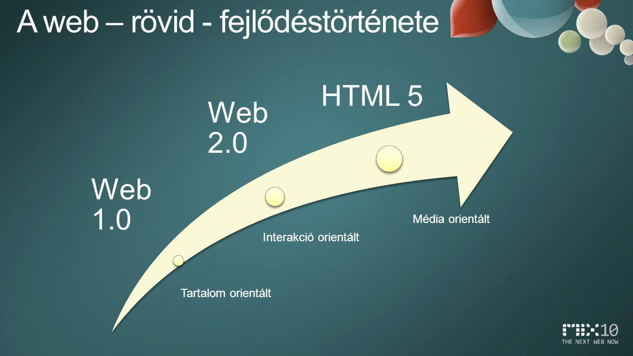 Web 1.0 Web 2.0 HTML 5 Tartalom orientált Interakció orientált Média orientált