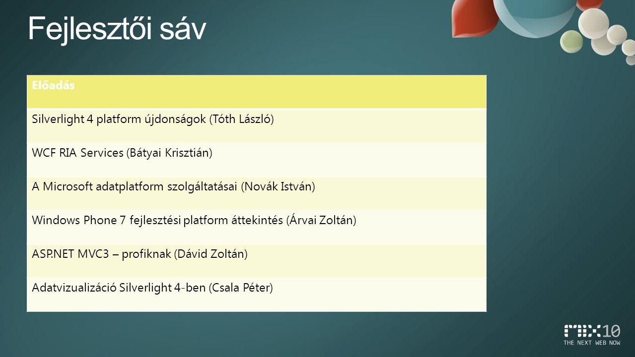 Előadás Silverlight 4 platform újdonságok (Tóth László) WCF RIA Services (Bátyai Krisztián) A Microsoft adatplatform szolgáltatásai (Novák István) Windows Phone 7 fejlesztési platform áttekintés (Árvai Zoltán) ASP.NET MVC3 – profiknak (Dávid Zoltán) Adatvizualizáció Silverlight 4-ben (Csala Péter)