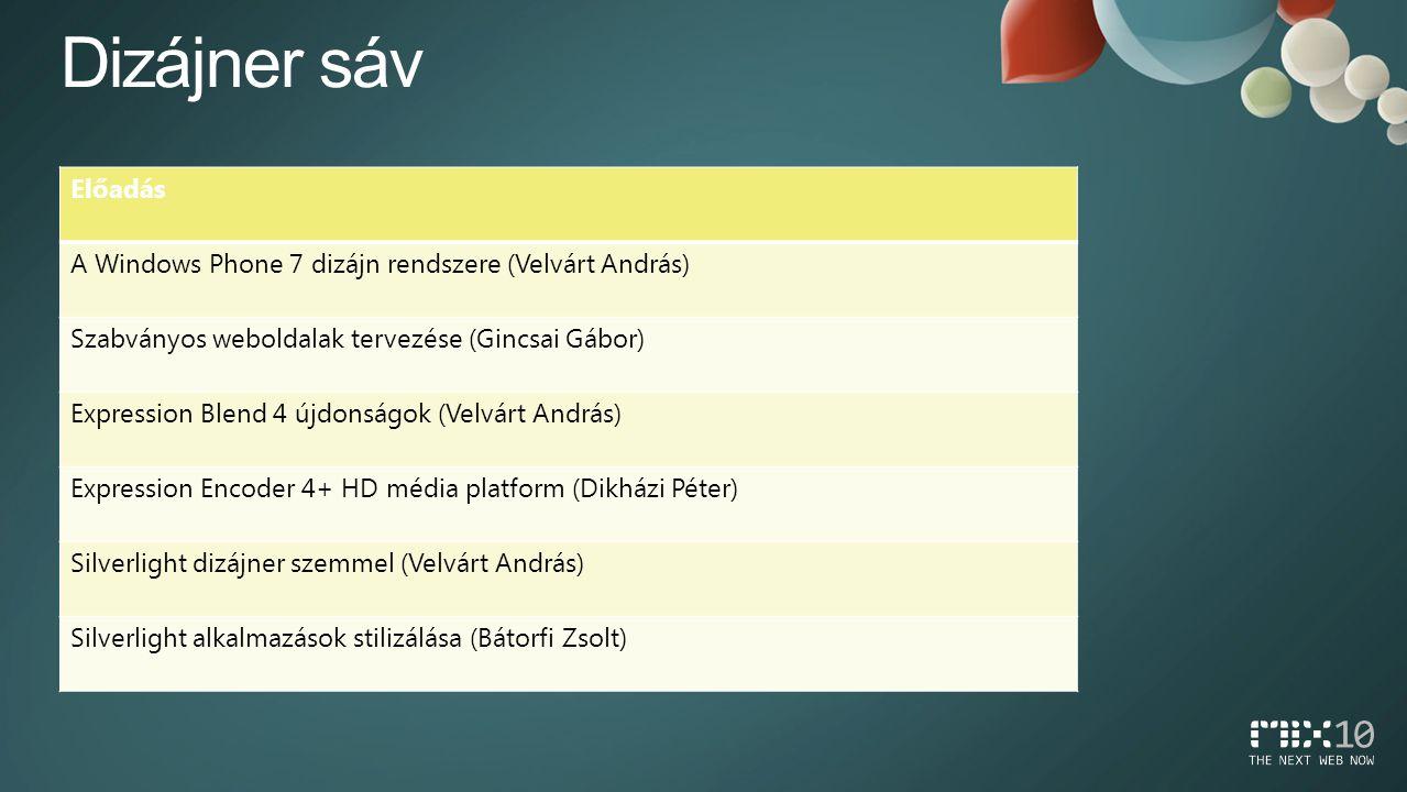 Előadás A Windows Phone 7 dizájn rendszere (Velvárt András) Szabványos weboldalak tervezése (Gincsai Gábor) Expression Blend 4 újdonságok (Velvárt András) Expression Encoder 4+ HD média platform (Dikházi Péter) Silverlight dizájner szemmel (Velvárt András) Silverlight alkalmazások stilizálása (Bátorfi Zsolt)