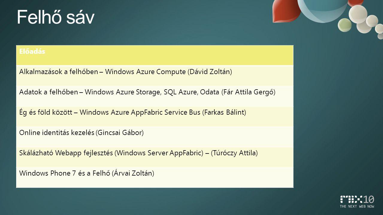 Előadás Alkalmazások a felhőben – Windows Azure Compute (Dávid Zoltán) Adatok a felhőben – Windows Azure Storage, SQL Azure, Odata (Fár Attila Gergő) Ég és föld között – Windows Azure AppFabric Service Bus (Farkas Bálint) Online identitás kezelés (Gincsai Gábor) Skálázható Webapp fejlesztés (Windows Server AppFabric) – (Túróczy Attila) Windows Phone 7 és a Felhő (Árvai Zoltán)