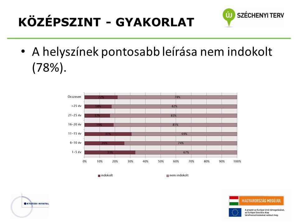 • A helyszínek pontosabb leírása nem indokolt (78%). KÖZÉPSZINT - GYAKORLAT