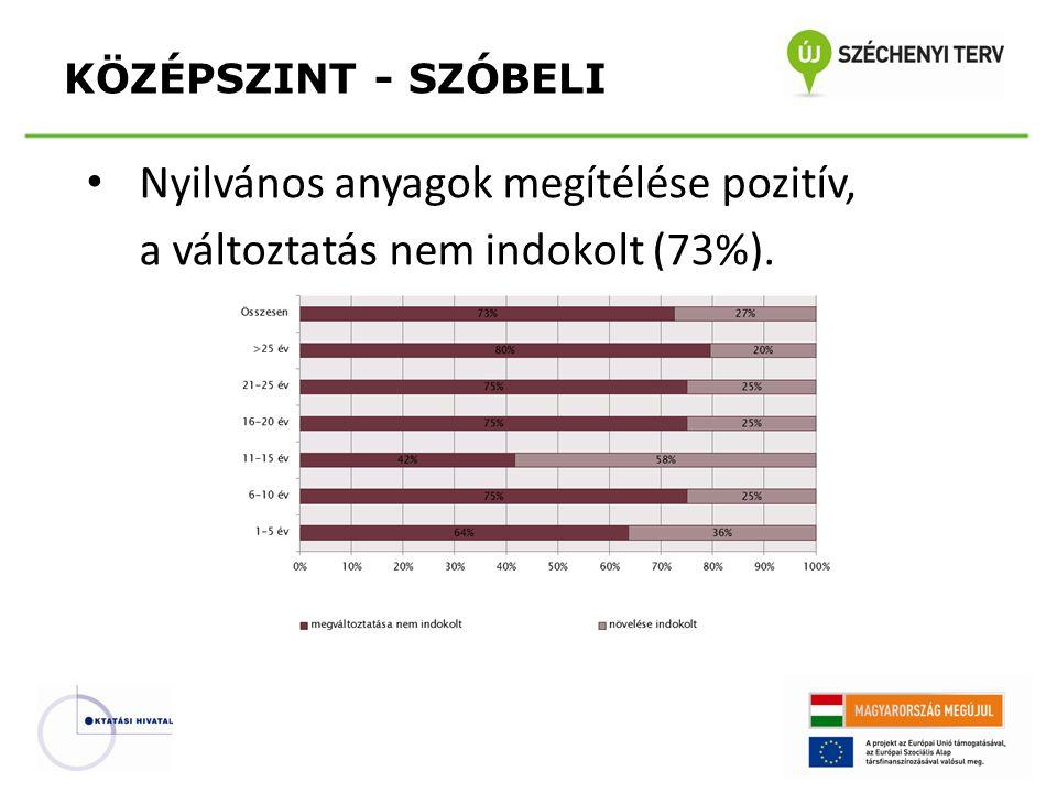 • Nyilvános anyagok megítélése pozitív, a változtatás nem indokolt (73%). KÖZÉPSZINT - SZÓBELI