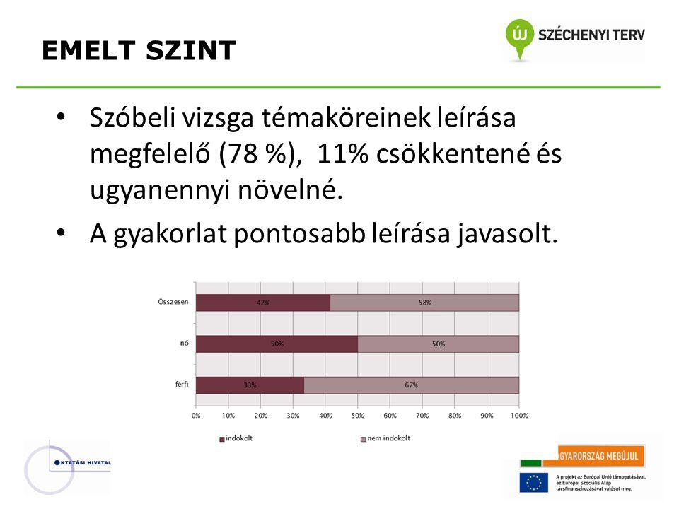 • Szóbeli vizsga témaköreinek leírása megfelelő (78 %), 11% csökkentené és ugyanennyi növelné.
