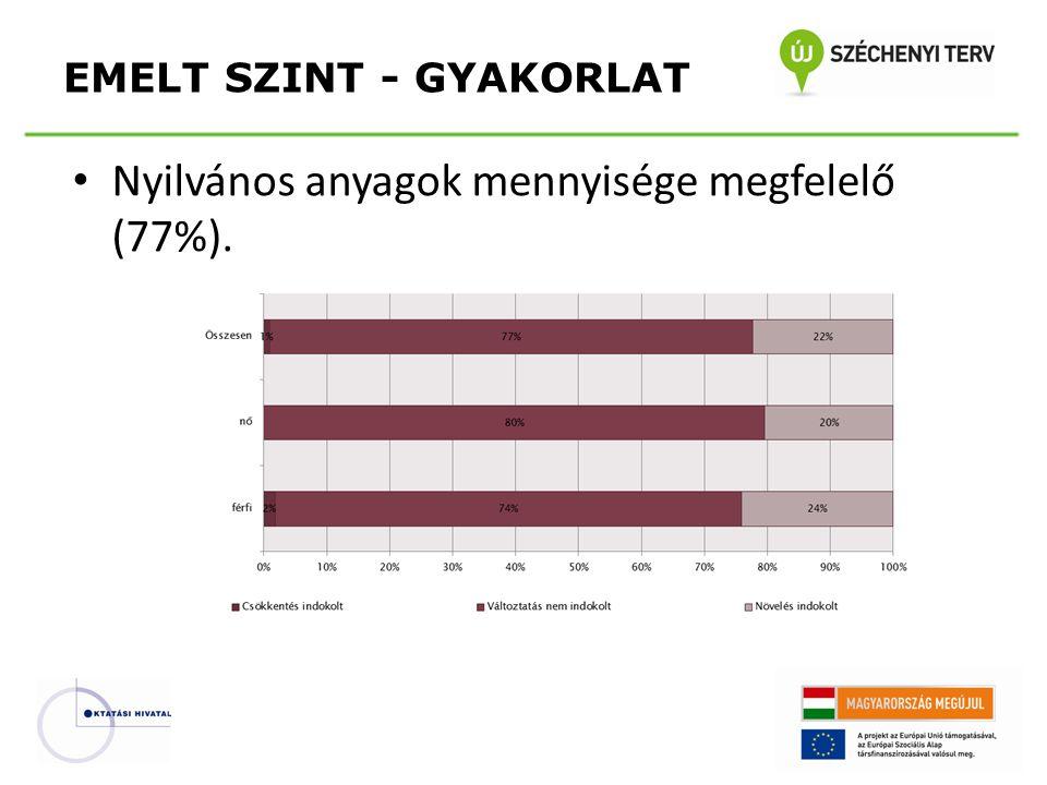 • Nyilvános anyagok mennyisége megfelelő (77%). EMELT SZINT - GYAKORLAT