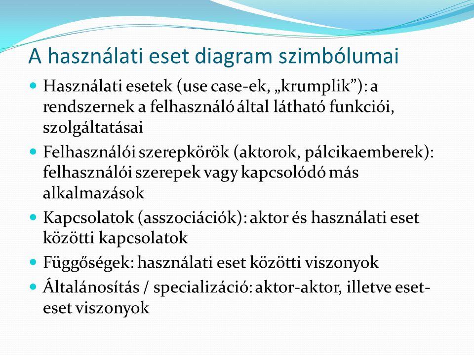 """A használati eset diagram szimbólumai  Használati esetek (use case-ek, """"krumplik""""): a rendszernek a felhasználó által látható funkciói, szolgáltatása"""