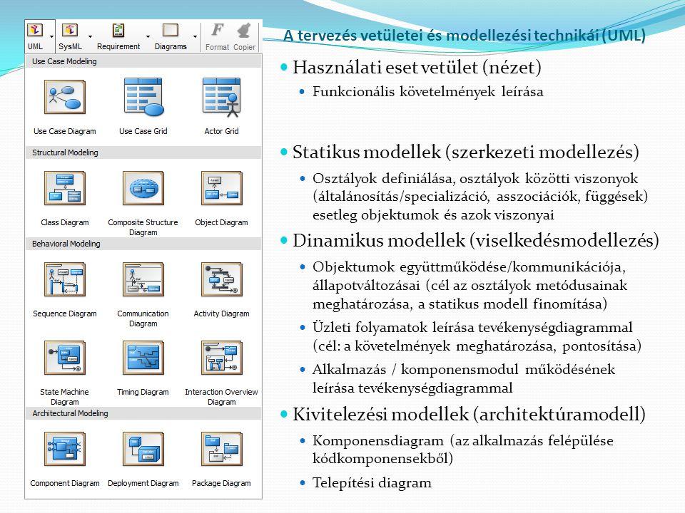 A tervezés vetületei és modellezési technikái (UML)  Használati eset vetület (nézet)  Funkcionális követelmények leírása  Statikus modellek (szerke