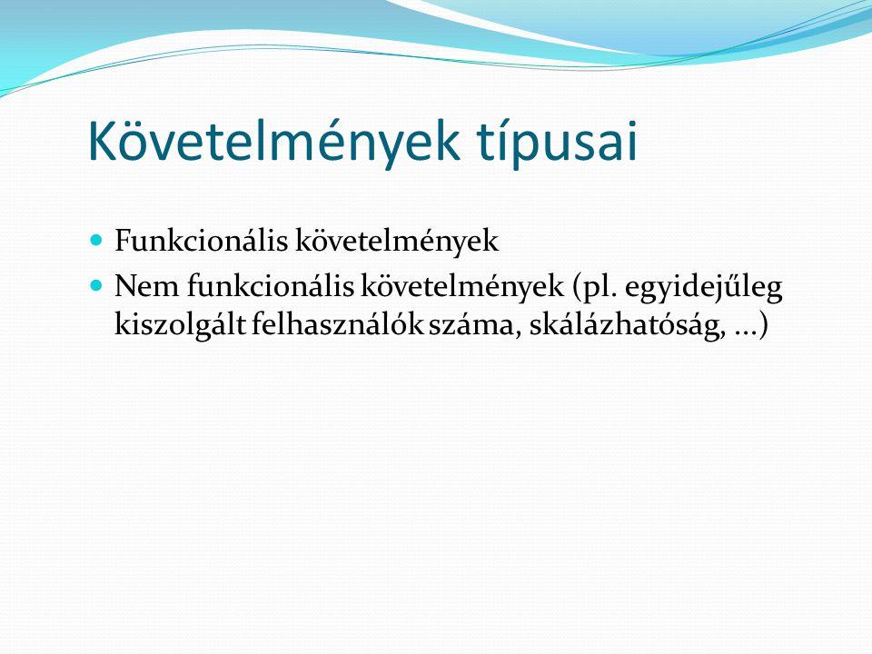 Követelmények típusai  Funkcionális követelmények  Nem funkcionális követelmények (pl. egyidejűleg kiszolgált felhasználók száma, skálázhatóság,...)