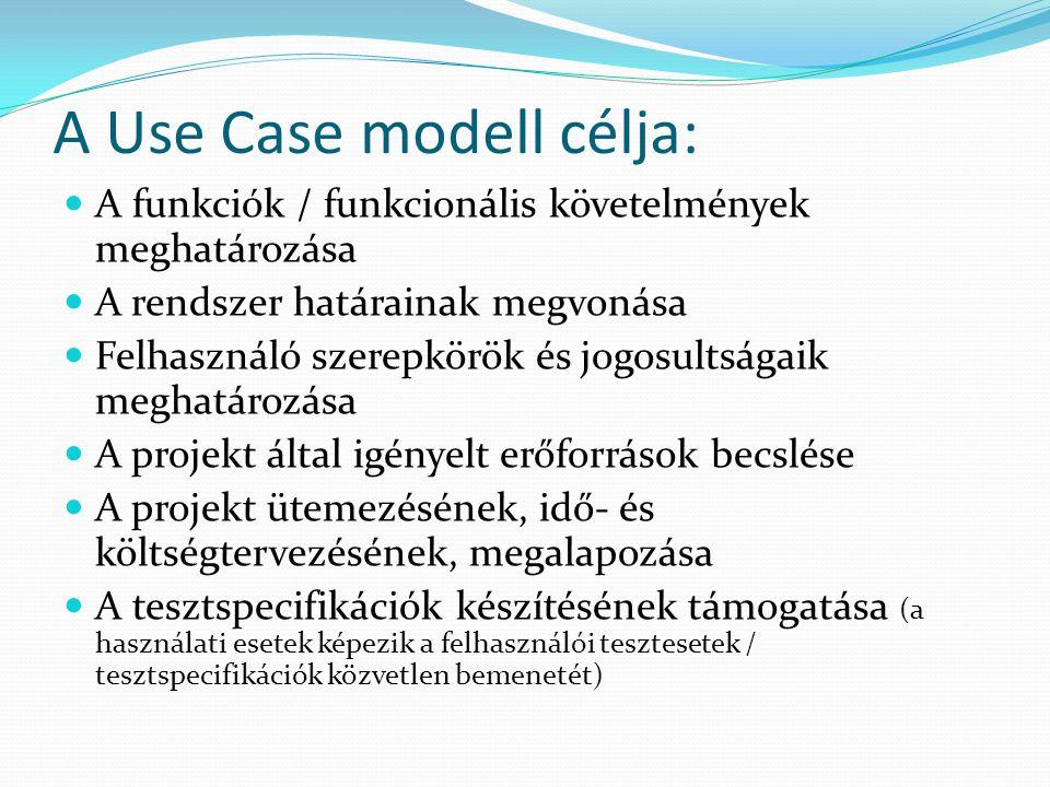 A Use Case modell célja:  A funkciók / funkcionális követelmények meghatározása  A rendszer határainak megvonása  Felhasználó szerepkörök és jogosu