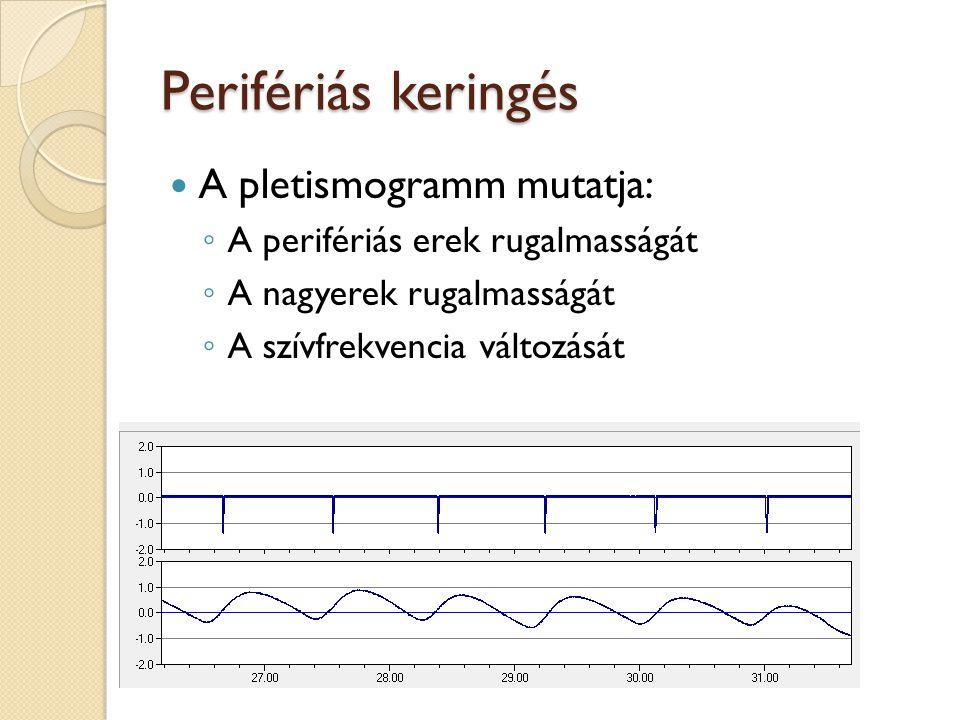 Perifériás keringés  A pletismogramm mutatja: ◦ A perifériás erek rugalmasságát ◦ A nagyerek rugalmasságát ◦ A szívfrekvencia változását