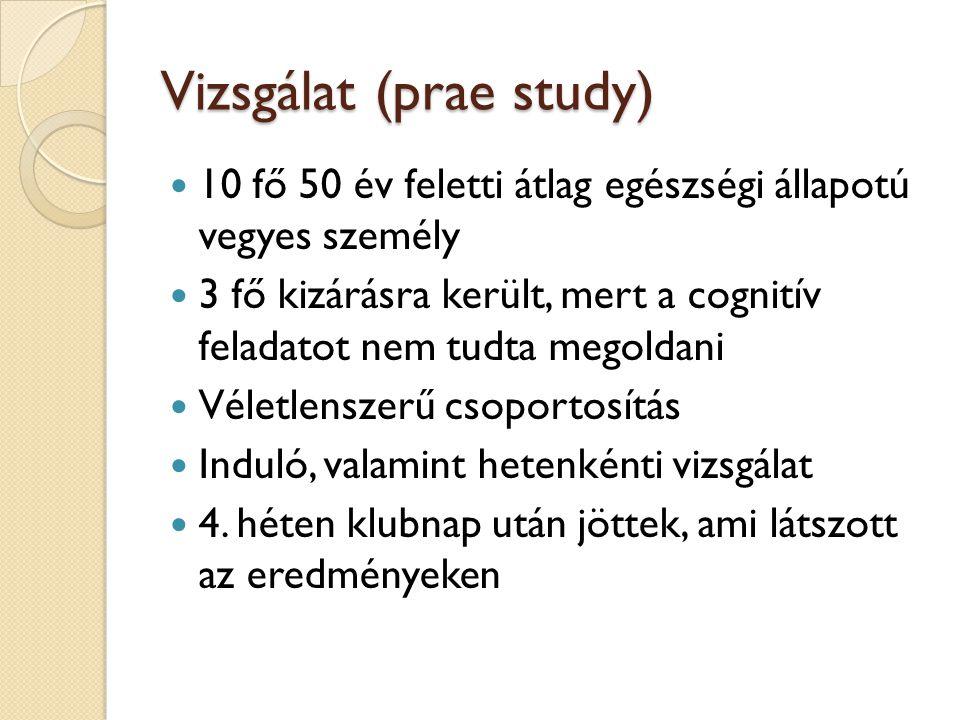 Vizsgálat (prae study)  10 fő 50 év feletti átlag egészségi állapotú vegyes személy  3 fő kizárásra került, mert a cognitív feladatot nem tudta mego