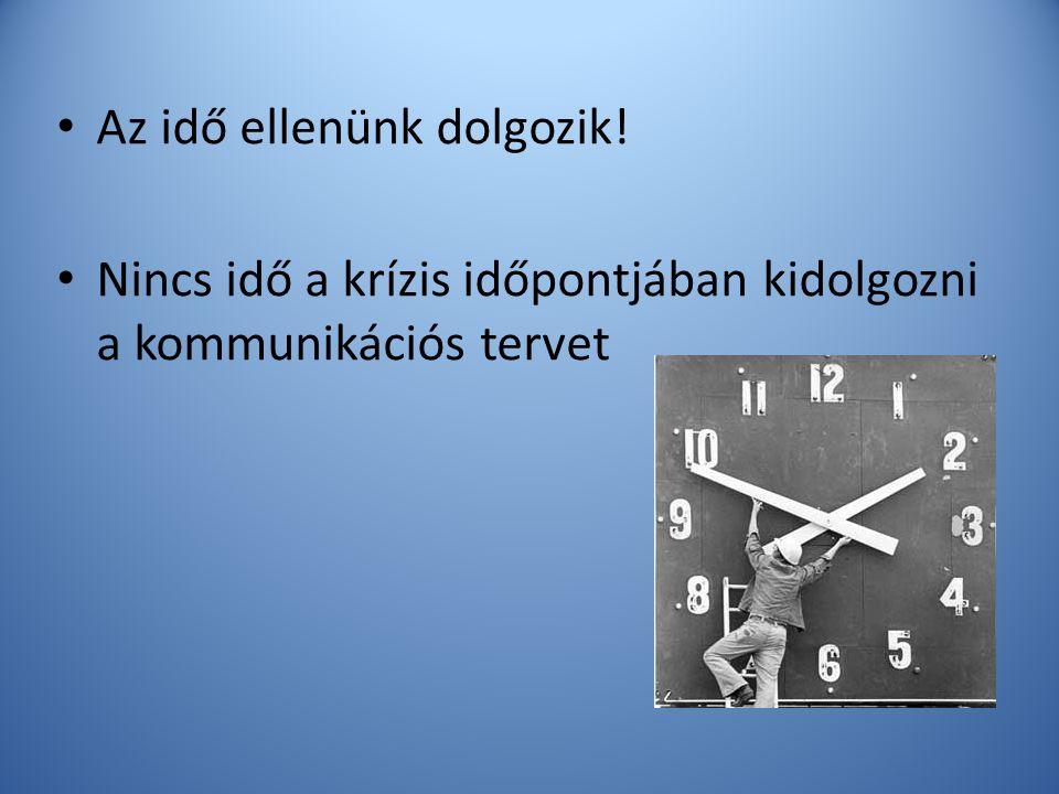 • Az idő ellenünk dolgozik! • Nincs idő a krízis időpontjában kidolgozni a kommunikációs tervet