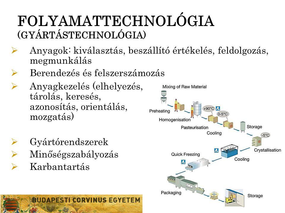 FOLYAMATTECHNOLÓGIA (GYÁRTÁSTECHNOLÓGIA)  Anyagkezelés (elhelyezés, tárolás, keresés, azonosítás, orientálás, mozgatás)  Gyártórendszerek  Minőségs