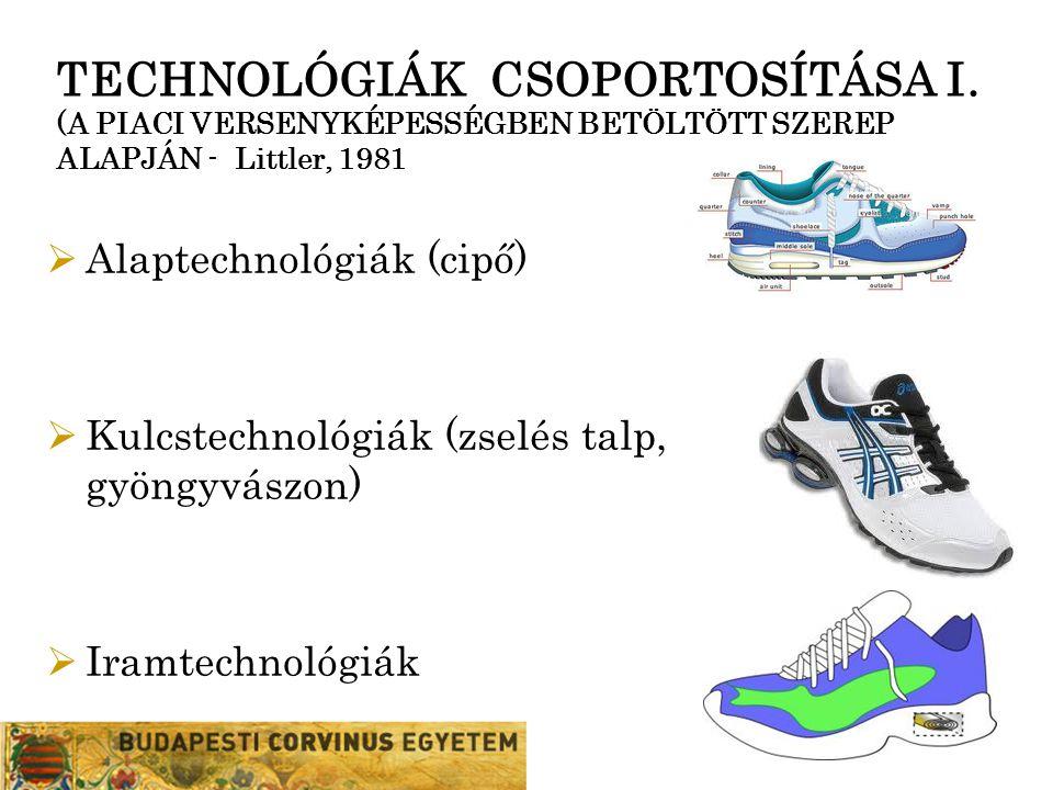 TECHNOLÓGIÁK CSOPORTOSÍTÁSA I. (A PIACI VERSENYKÉPESSÉGBEN BETÖLTÖTT SZEREP ALAPJÁN - Littler, 1981  Alaptechnológiák (cipő)  Kulcstechnológiák (zse