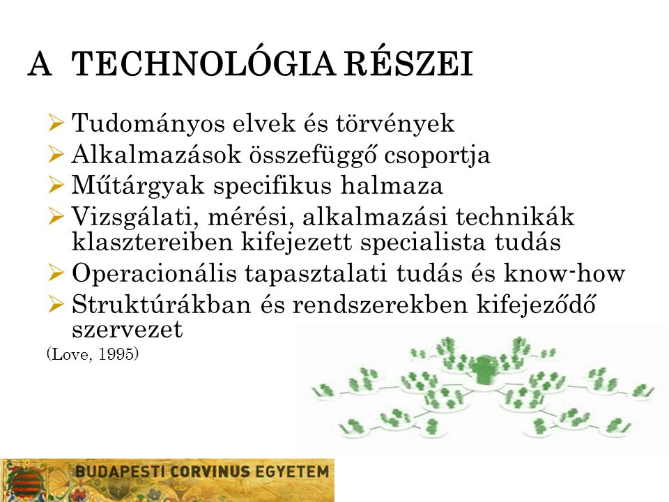 A TECHNOLÓGIA RÉSZEI  Tudományos elvek és törvények  Alkalmazások összefüggő csoportja  Műtárgyak specifikus halmaza  Vizsgálati, mérési, alkalmaz