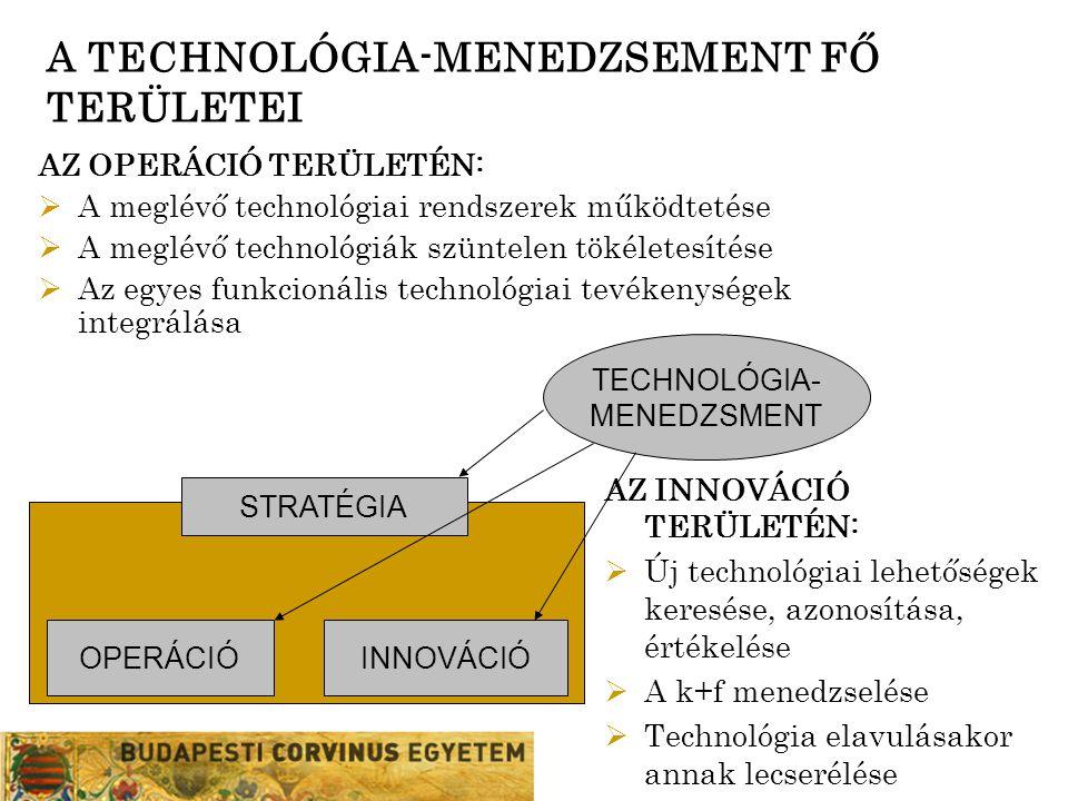 A TECHNOLÓGIA-MENEDZSEMENT FŐ TERÜLETEI TECHNOLÓGIA- MENEDZSMENT STRATÉGIA OPERÁCIÓINNOVÁCIÓ AZ OPERÁCIÓ TERÜLETÉN:  A meglévő technológiai rendszere