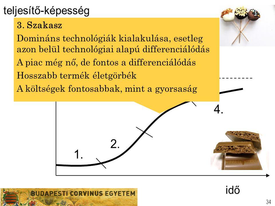 34 3. Szakasz Domináns technológiák kialakulása, esetleg azon belül technológiai alapú differenciálódás A piac még nő, de fontos a differenciálódás Ho
