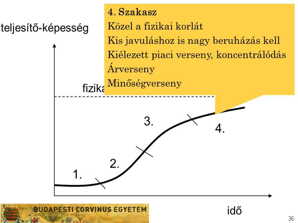 36 4. Szakasz Közel a fizikai korlát Kis javuláshoz is nagy beruházás kell Kiélezett piaci verseny, koncentrálódás Árverseny Minőségverseny