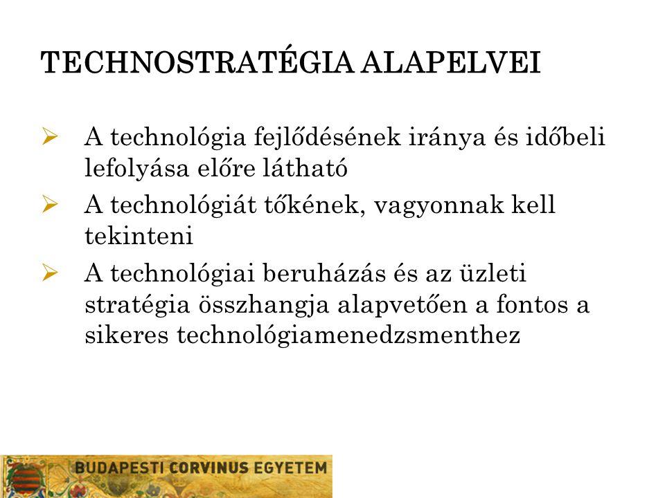 TECHNOSTRATÉGIA ALAPELVEI  A technológia fejlődésének iránya és időbeli lefolyása előre látható  A technológiát tőkének, vagyonnak kell tekinteni 
