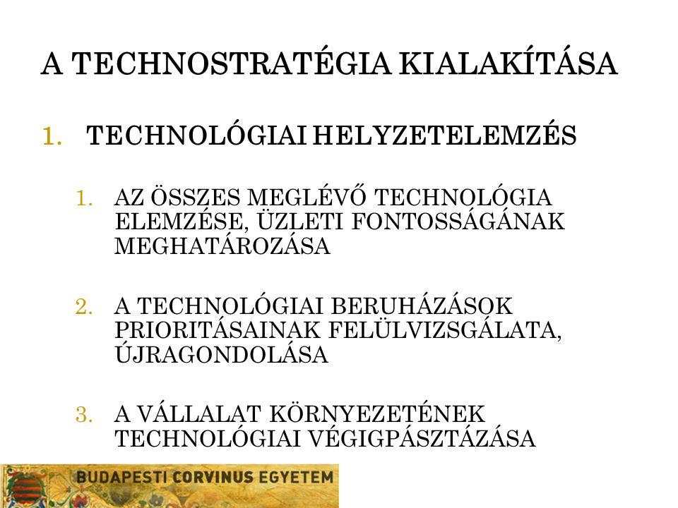 A TECHNOSTRATÉGIA KIALAKÍTÁSA 1.TECHNOLÓGIAI HELYZETELEMZÉS 1.AZ ÖSSZES MEGLÉVŐ TECHNOLÓGIA ELEMZÉSE, ÜZLETI FONTOSSÁGÁNAK MEGHATÁROZÁSA 2.A TECHNOLÓG