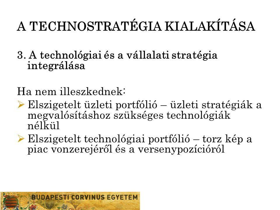A TECHNOSTRATÉGIA KIALAKÍTÁSA 3. A technológiai és a vállalati stratégia integrálása Ha nem illeszkednek:  Elszigetelt üzleti portfólió – üzleti stra