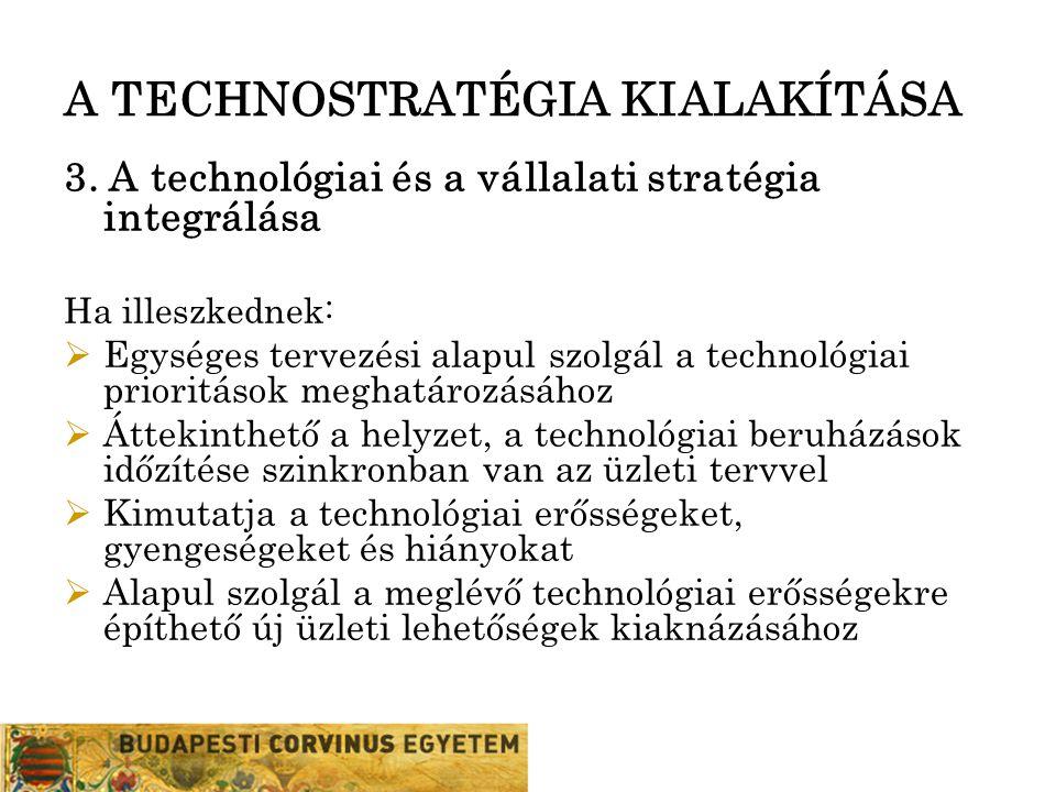 A TECHNOSTRATÉGIA KIALAKÍTÁSA 3. A technológiai és a vállalati stratégia integrálása Ha illeszkednek:  Egységes tervezési alapul szolgál a technológi
