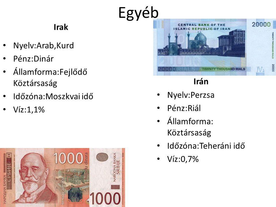 Egyéb Irak • Nyelv:Arab,Kurd • Pénz:Dinár • Államforma:Fejlődő Köztársaság • Időzóna:Moszkvai idő • Víz:1,1% Irán • Nyelv:Perzsa • Pénz:Riál • Államforma: Köztársaság • Időzóna:Teheráni idő • Víz:0,7%
