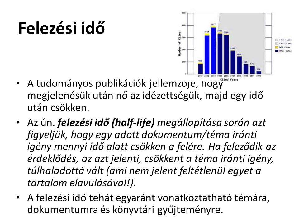 Felezési idő • A tudományos publikációk jellemzője, hogy megjelenésük után nő az idézettségük, majd egy idő után csökken.
