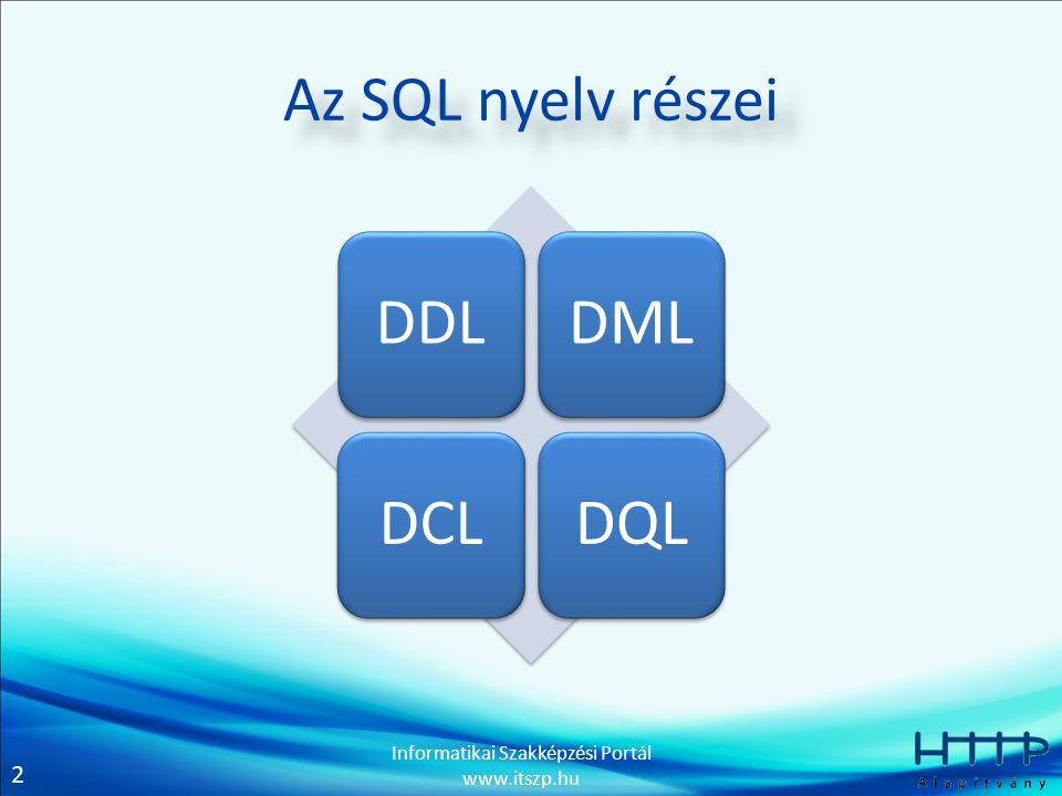 2 Informatikai Szakképzési Portál www.itszp.hu Az SQL nyelv részei DDLDMLDCLDQL