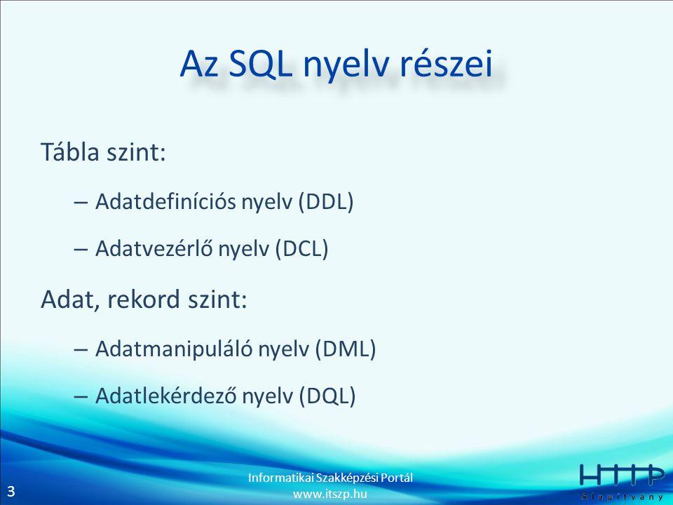 3 Informatikai Szakképzési Portál www.itszp.hu Az SQL nyelv részei Tábla szint: – Adatdefiníciós nyelv (DDL) – Adatvezérlő nyelv (DCL) Adat, rekord szint: – Adatmanipuláló nyelv (DML) – Adatlekérdező nyelv (DQL)