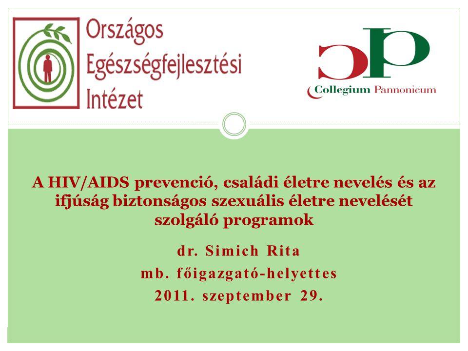 dr. Simich Rita mb. főigazgató-helyettes 2011. szeptember 29. A HIV/AIDS prevenció, családi életre nevelés és az ifjúság biztonságos szexuális életre